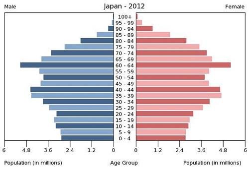population_jp-3.jpg